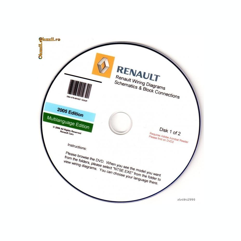 Renault Visu Wiring Diagrams Arhiva Vel Satis Diagram Foto Mrete Imagine