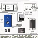 DMC - adaptor mp3 USB/SD/AUX-IN pentru Honda
