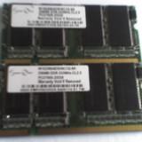 Memorii de Laptop - Memorie RAM laptop