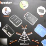 GPS SPY TRACKER - Localizator GPS