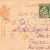 CARTE POSTALA e la cluj, la oradea mare, circulata 1929-OCPP 70 - Plic Papetarie