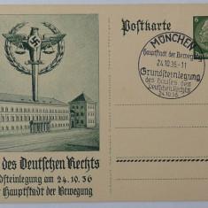 Carte postala nazista de propaganda, 1936