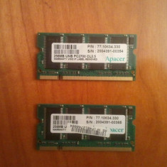 Memorie RAM Laptop 256Mb DDR PC2700 333Mhz Sodimm (APACER)