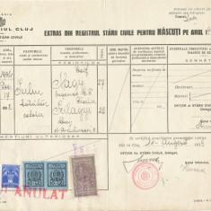 RFL 1939 Romania - Cluj document fiscal 2 timbre locale municipale de 10 lei - Timbre Romania