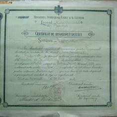 Certificat de absolvire liceul Matei Basarab, Bucuresti, 1912 - Diploma/Certificat