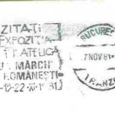 Stampila mecanica 1981, Vizitati Exp. Fil. Ziua Marcii Postale Romanesti