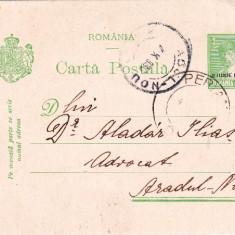 CARTE  POSTALA STAMPILA PERIAM DR ADAM URBAN  ; PTR DR ALADAR ILIAS ARADUL  NOU AN1930 CPRO-159