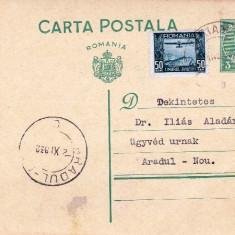 CARTE  POSTALA STAMPILA PERIAM DR FRATILA GRACZY PTR;DR ALADAR ILIAS ARADUL  NOU AN;1932 CPRO-165