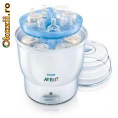 Sterilizator electric cu aburi pentru 6 biberoane - Philips Avent - - Sterilizator Biberon
