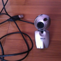 WEBCAM TRUST, Pana in 1.3 Mpx