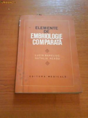 676 L. Bareliuc,N. Neagu-Elemente de embriologie comparata foto