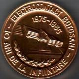 Medalie ELECTROCONTACT Botosani