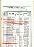 A Doc 40 -Lista alegatori colegiul II Senat 1mai1912 -31apr1913(judetul Covurlui)