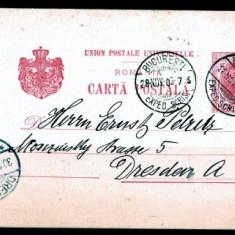 Carte Postala 28.11.1906