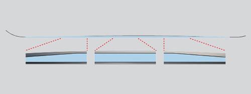 Full Sidewall