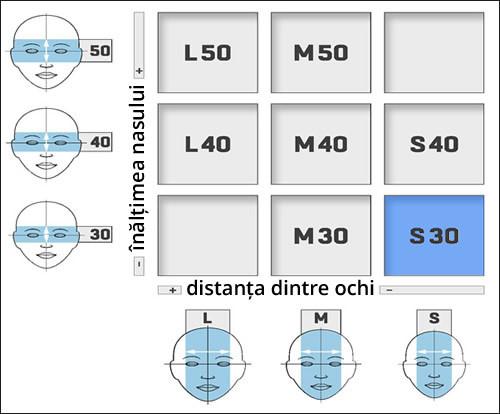 Dimensiunea ramei S30