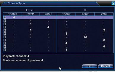 Kit supraveghere video AHD PNI House AHD1250