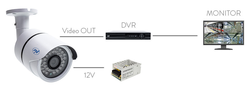 schema montaj camera video