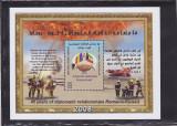 Pompieri ,incendii sonde Kuwait -Romania