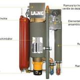 Centrala termica electrica 9 kw - productie germania, Centrale termice electriceseala