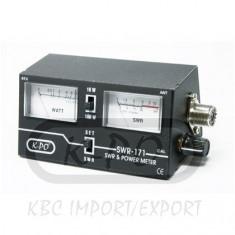 Calibrare antene statii radio receptie
