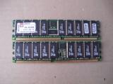 KIT RAM ECC 2 x 4GB KTH-DL145/8G DDR333 PC2700
