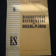 P. G. SCHMIDT - DIAGNOSTICUL DIFERENTIAL AL BOLILOR DE PLAMANI