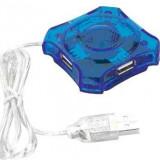 Hub USB  extern cu 4 porturi