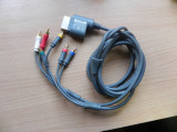 95.Cablu Audio Video Xbox, Cabluri