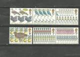 ANGLIA 1977 - FAUNA PASARI CRACIUN, serie nestampilata D50, Europa, Natura