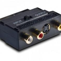 Mufa EUROSCART la 3 RCA + SVHS