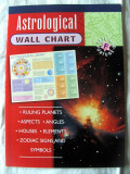 """ASTROLOGICAL WALL CHART"", Poster Astrologie. Text in limba engleza. Absolut nou, Alta editura"