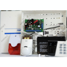Kit Sistem de Alarma avertizare la efractie vs. 2
