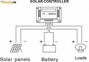 REGULATOR SOLAR. Controler solar. Regulator de incarcare 12v/24v -40 A. Afisaj. Panouri fotovoltaice