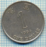 526 MONEDA  - HONG KONG  - ONE DOLLAR  -anul 1994 -starea care se vede