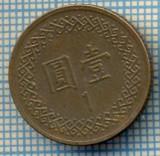 1820 MONEDA  - TAIWAN -  1 YUAN  - anul indescifrabil  -starea care se vede