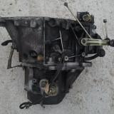 Cutie viteze Peugeot / Citroen  2.0 HDi cod motor RHY