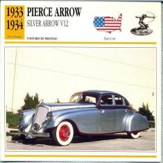 147 Foto Automobilism - PIERCE ARROW SILVER ARROW V12 - SUA - 1933-1934 -pe verso date tehnice in franceza -dim.138X138 mm -starea ce se vede