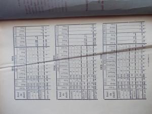STUDII TEOLOGICE - PUBLICATIE ANUALA A FACULTATII DE TEOLOGIE DIN BUCURESTI / ANUL V 1934-1936 / BUCURESTI / 1936