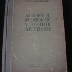 G. I SANAI, O. G. BIRGHER - DIGNOSTICUL MICROBIOLOGIC AL BOLILOR INFECTIOASE - Carte Boli infectioase