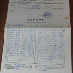 De colectie fobal RAPORT / foaie ARBITRAJ 1978 ENERGOCONSTRUCTOR - FEA BUCURESTI - Echipament fotbal