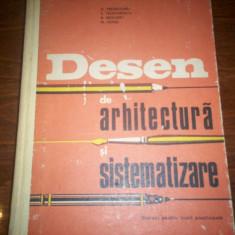 DESEN DE ARHITECTURA SI SISTEMATIZARE