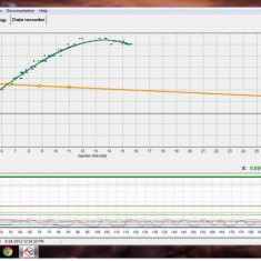 Instalatie GPL tomasetto STAG200 secventiala instalatie gaz CALIBRARE si REVIZIE - Instalatie GPL Auto