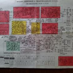 Schema electrica a televizoarelor cu 5 C.I. cu selector F.I,.F.  - U.I.F., Alta editura