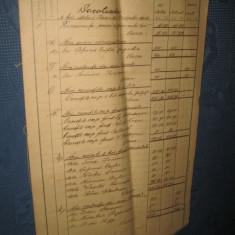 Act vechi romanesc-Sf. Mitropolit Miron Cristea- Socoteala-datat: 1916, 1917, 1918, continand 8 pagini, marimi-40_24cm., Documente