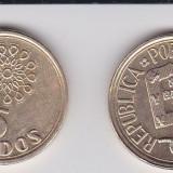 PORTUGALIA 10 ESCUDOS 1998, Europa