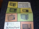 Televizoare cu circuite integrate - instructiuni de folosire