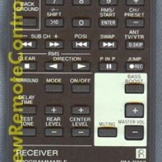 TELECOMANDA SONY RECEIVER RM-P352 - Telecomanda aparatura audio