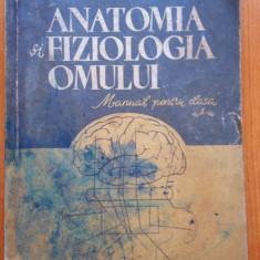 ANATOMIA SI FIZIOLOGIA OMULUI - Z.IAGNOV, E. Papadopol