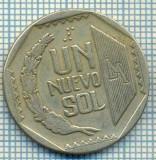 2499 MONEDA  - PERU  - 1 NUEVO SOL  - anul 1991 -starea care se vede